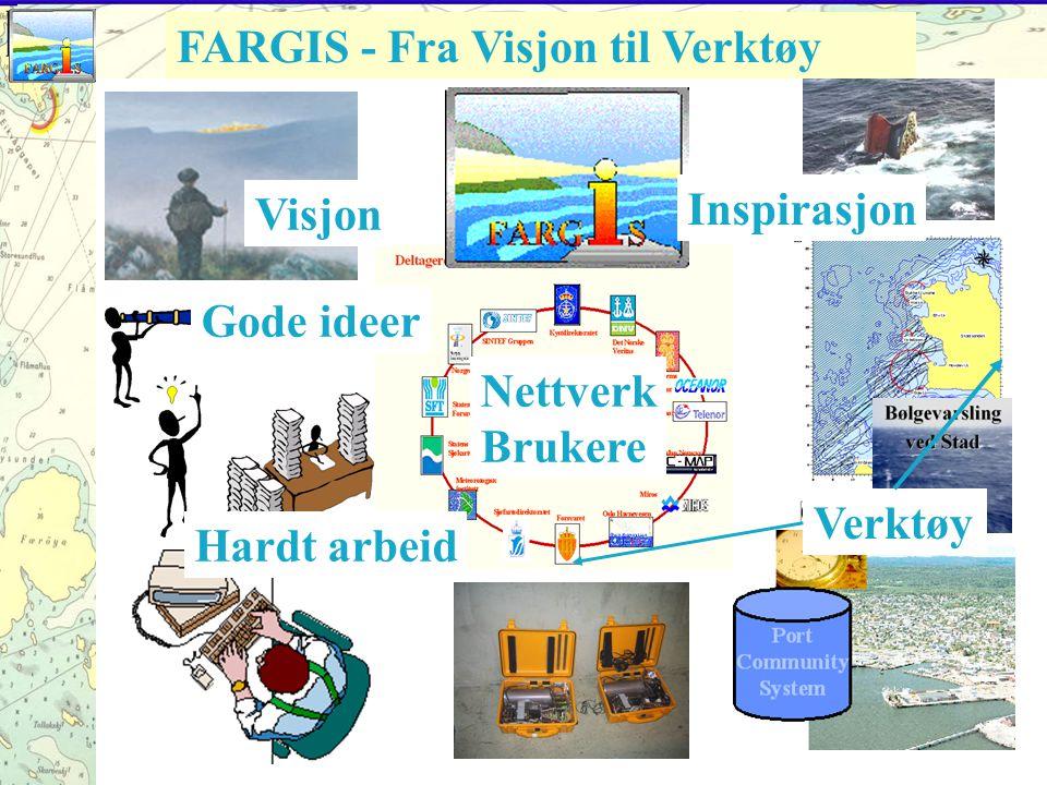 FARGIS - Fra Visjon til Verktøy Nettverk Brukere Visjon Gode ideer Hardt arbeid Inspirasjon Verktøy