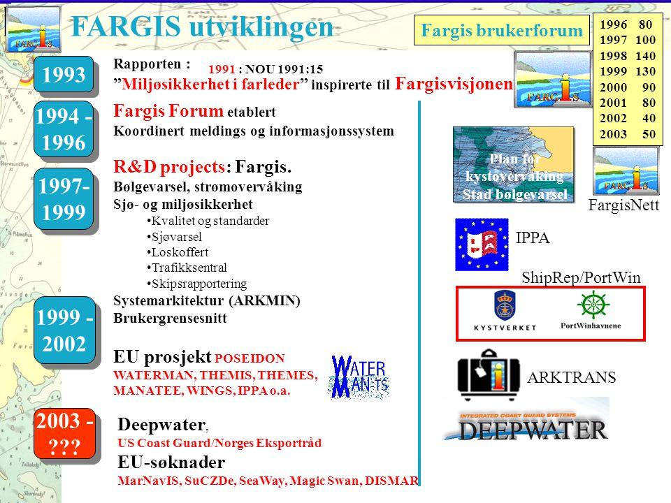 1991 : NOU 1991:15 Fargis Forum etablert Koordinert meldings og informasjonssystem 1994 - 1996 1994 - 1996 R&D projects: Fargis.