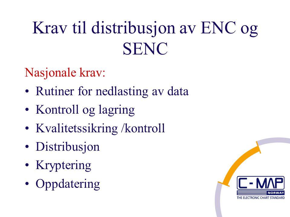 Krav til distribusjon av ENC og SENC Nasjonale krav: Rutiner for nedlasting av data Kontroll og lagring Kvalitetssikring /kontroll Distribusjon Kryptering Oppdatering