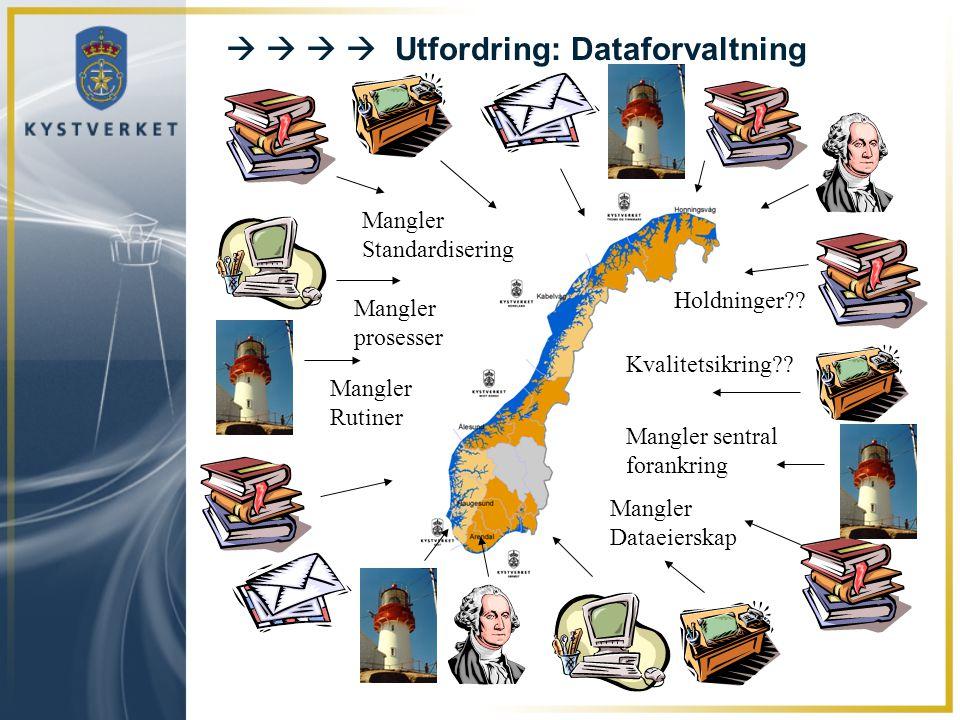     Utfordring: Dataforvaltning Mangler Standardisering Mangler Dataeierskap Mangler sentral forankring Mangler Rutiner Mangler prosesser Kvalitetsikring .