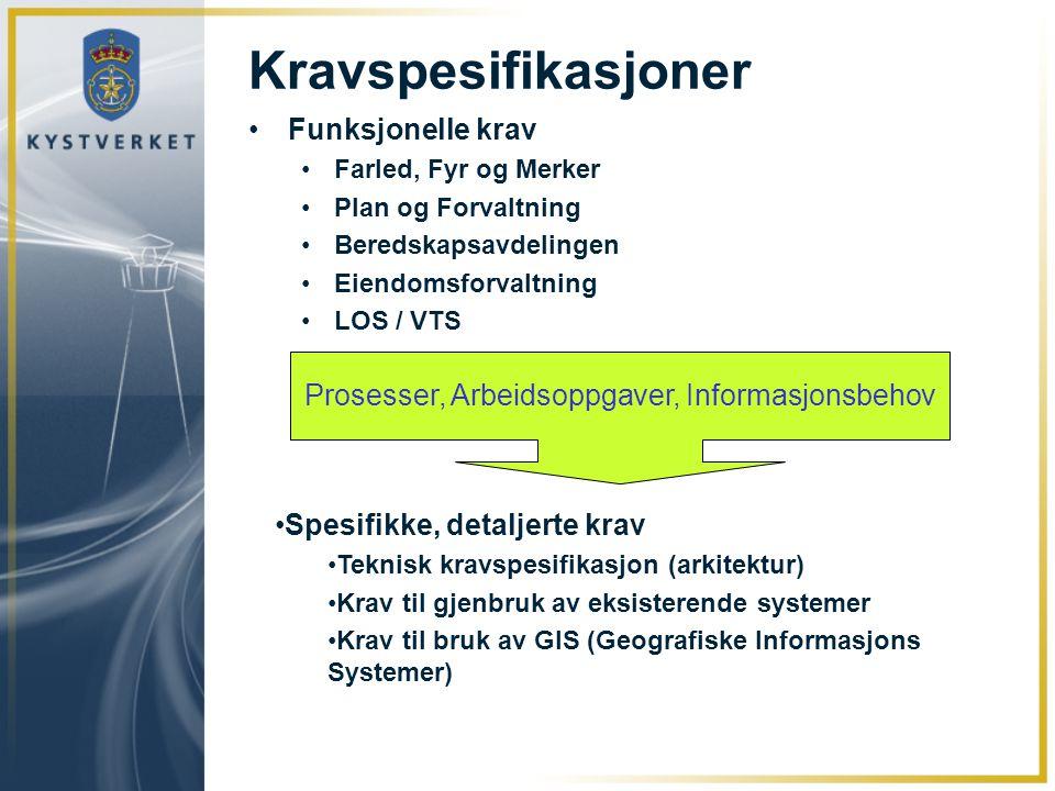 Kravspesifikasjoner Funksjonelle krav Farled, Fyr og Merker Plan og Forvaltning Beredskapsavdelingen Eiendomsforvaltning LOS / VTS Prosesser, Arbeidsoppgaver, Informasjonsbehov Spesifikke, detaljerte krav Teknisk kravspesifikasjon (arkitektur) Krav til gjenbruk av eksisterende systemer Krav til bruk av GIS (Geografiske Informasjons Systemer)