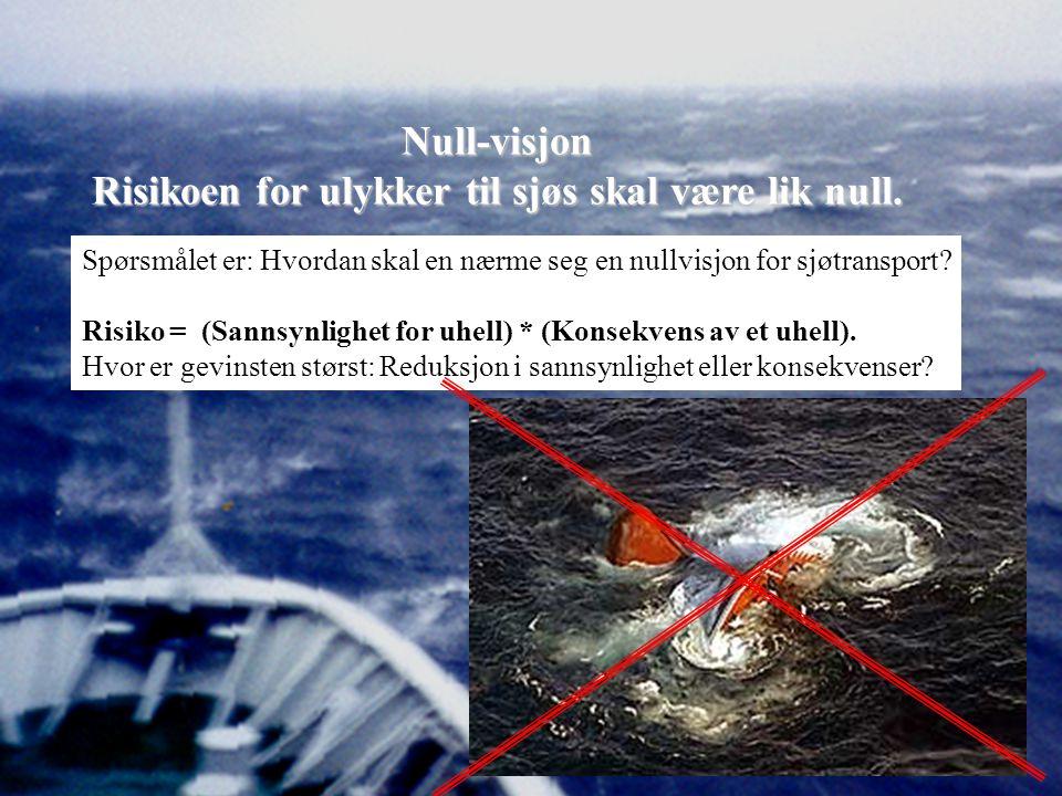 Null-visjon Risikoen for ulykker til sjøs skal være lik null.