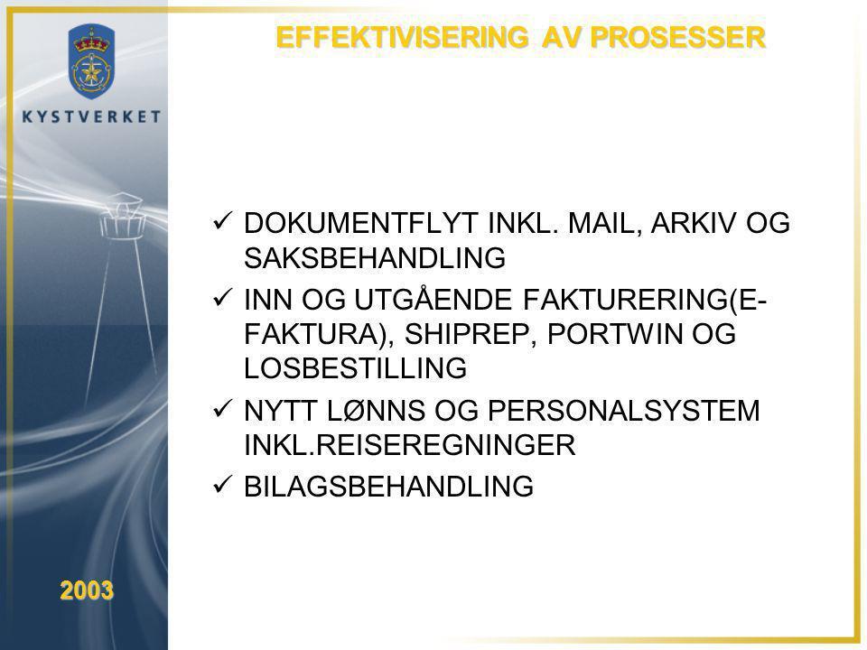EFFEKTIVISERING AV PROSESSER DOKUMENTFLYT INKL. MAIL, ARKIV OG SAKSBEHANDLING INN OG UTGÅENDE FAKTURERING(E- FAKTURA), SHIPREP, PORTWIN OG LOSBESTILLI