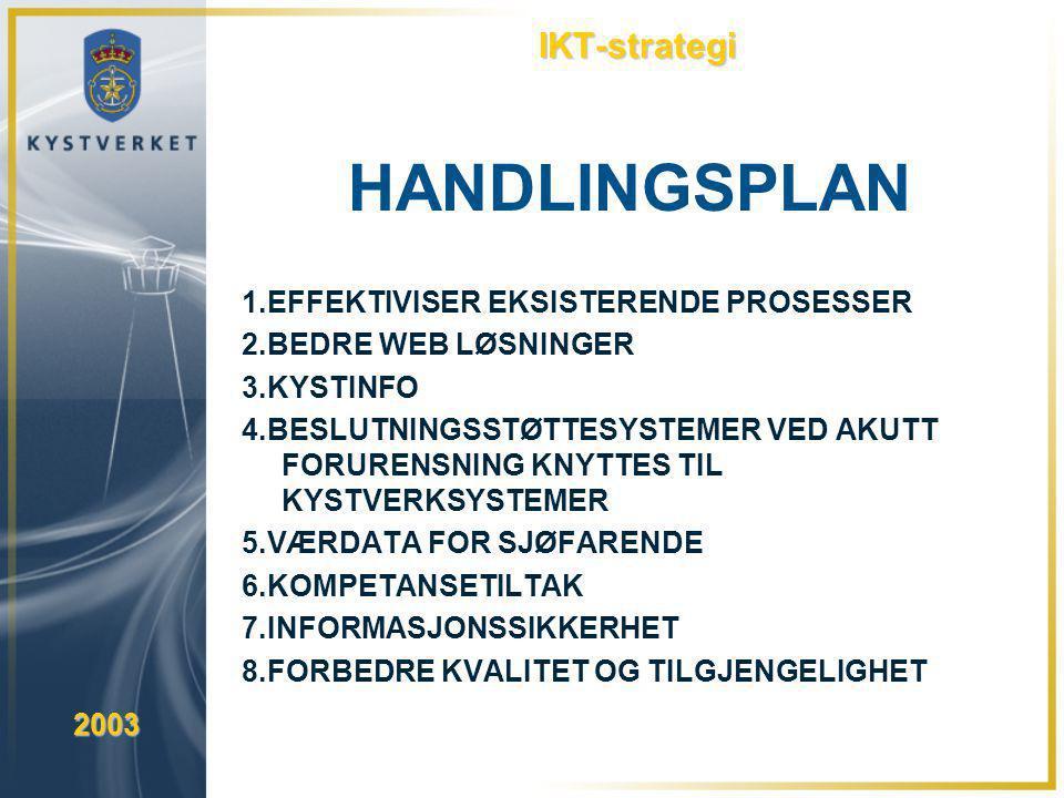 IKT-strategi HANDLINGSPLAN 1.EFFEKTIVISER EKSISTERENDE PROSESSER 2.BEDRE WEB LØSNINGER 3.KYSTINFO 4.BESLUTNINGSSTØTTESYSTEMER VED AKUTT FORURENSNING K