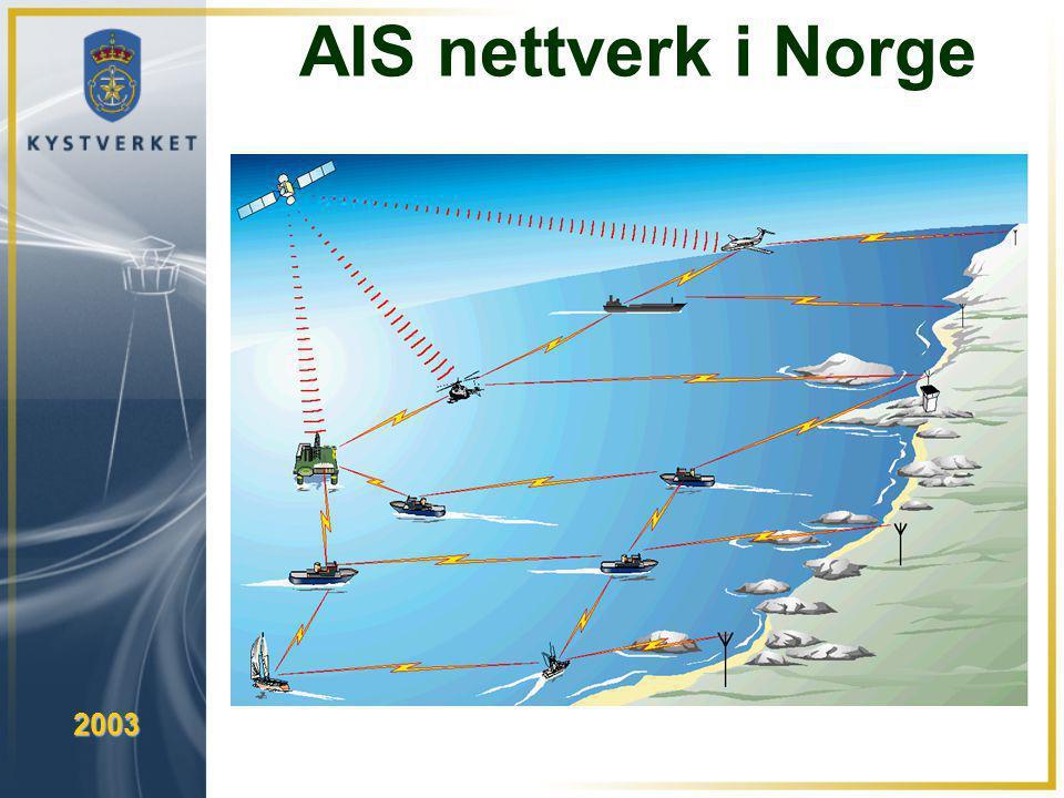 AIS- SYSTEM PÅ KYSTEN Kontinuerlig dekning av sjøgrensen langs Norskekysten krever totalt 21 AIS basestasjoner 17 samlokalisert med Forsvarets VHF stasjoner 4 i tilknytning til Kystverkets VTS tjenester AIS- nettverket vil bli ferdigstilt i løpet av 2004 2003