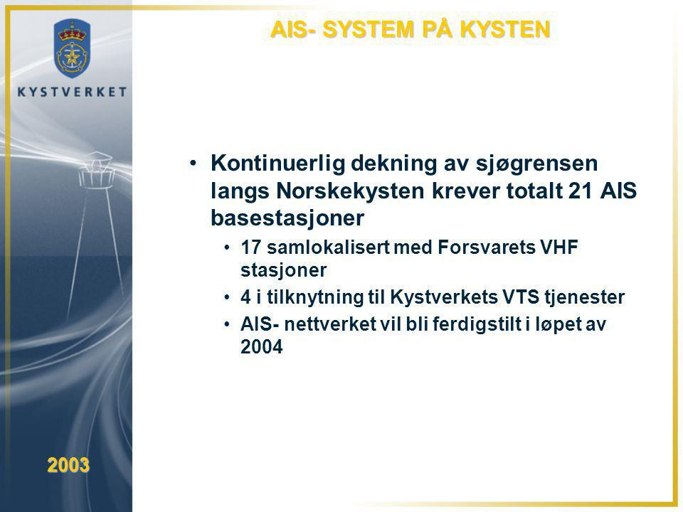 AIS- SYSTEM PÅ KYSTEN Kontinuerlig dekning av sjøgrensen langs Norskekysten krever totalt 21 AIS basestasjoner 17 samlokalisert med Forsvarets VHF sta
