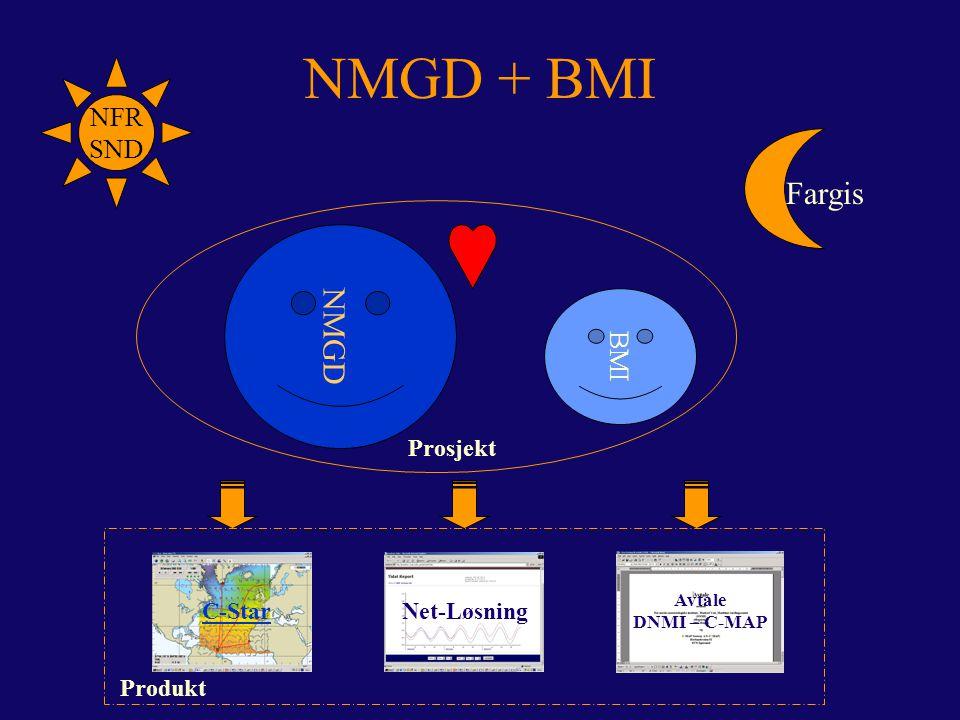 NMGD + BMI NFR SND BMI NMGD Fargis C-StarNet-Løsning Avtale DNMI – C-MAP Produkt Prosjekt