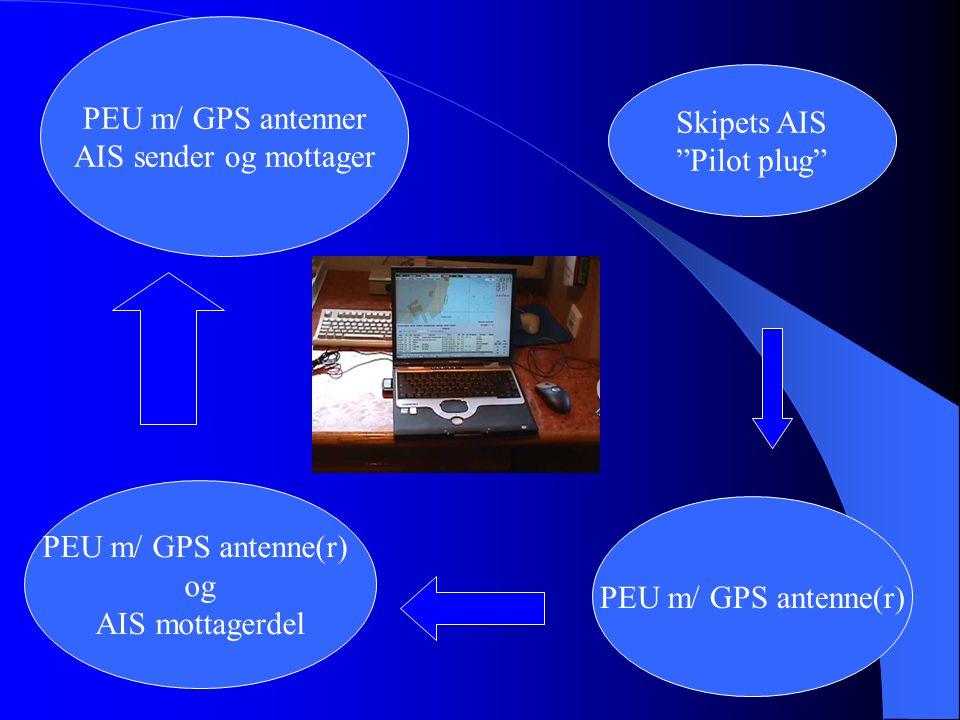 Skipets AIS Pilot plug PEU m/ GPS antenne(r) og AIS mottagerdel PEU m/ GPS antenner AIS sender og mottager PEU m/ GPS antenne(r)