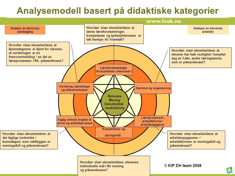 Analysemodell basert på didaktiske kategorier Læreforutsetninger (Kompetanse, interesser) Rammer og organisering Vurdering, kjennetegn og dokumentasjo