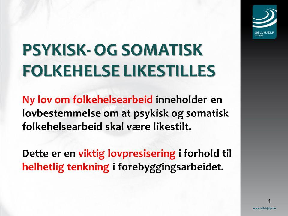 4 PSYKISK- OG SOMATISK FOLKEHELSE LIKESTILLES Ny lov om folkehelsearbeid inneholder en lovbestemmelse om at psykisk og somatisk folkehelsearbeid skal være likestilt.
