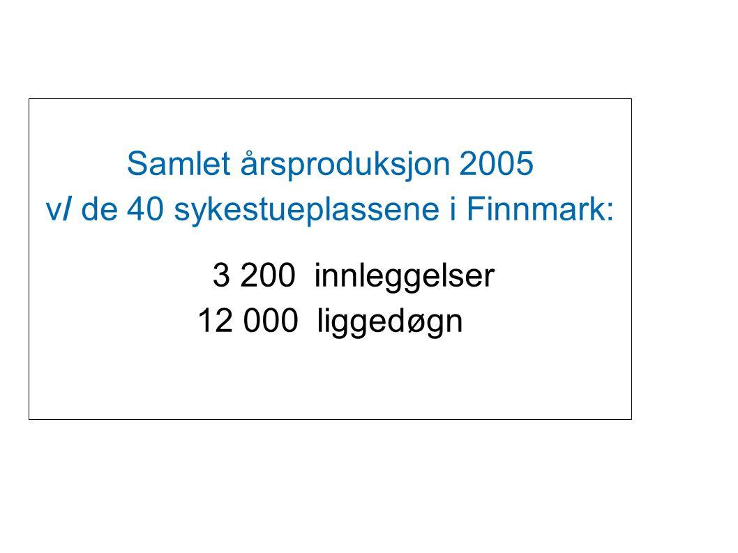 Samlet årsproduksjon 2005 v/ de 40 sykestueplassene i Finnmark: 3 200 innleggelser 12 000 liggedøgn
