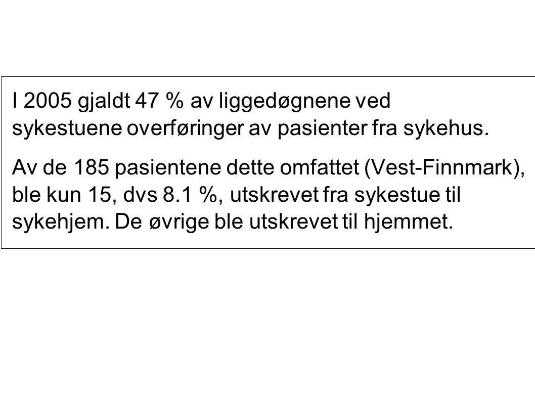 I 2005 gjaldt 47 % av liggedøgnene ved sykestuene overføringer av pasienter fra sykehus. Av de 185 pasientene dette omfattet (Vest-Finnmark), ble kun
