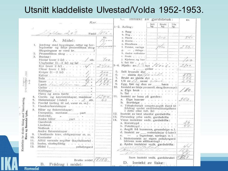 Utsnitt kladdeliste Ulvestad/Volda 1952-1953.