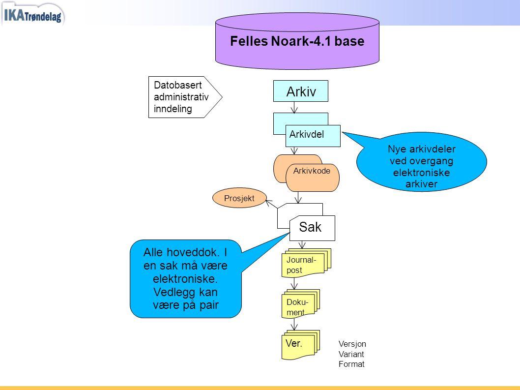 Felles Noark-4.1 base Arkiv Arkivdel Arkivkode Prosjekt Sak Journal- post Doku- ment Ver. Versjon Variant Format Datobasert administrativ inndeling Ny