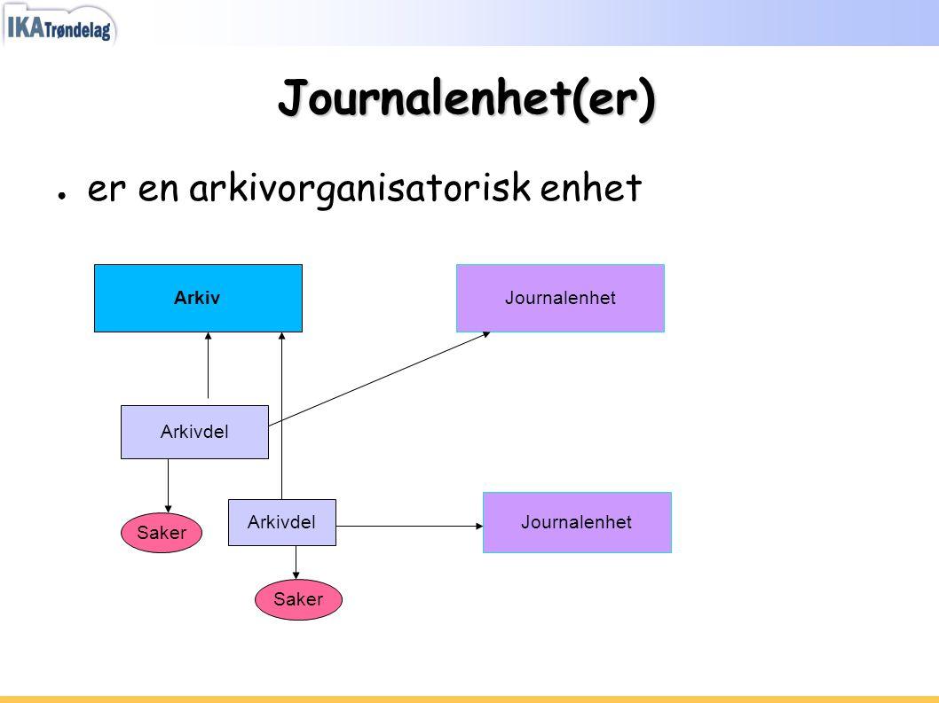 Journalenhet(er) ● er en arkivorganisatorisk enhet ArkivJournalenhet Arkivdel Journalenhet Saker