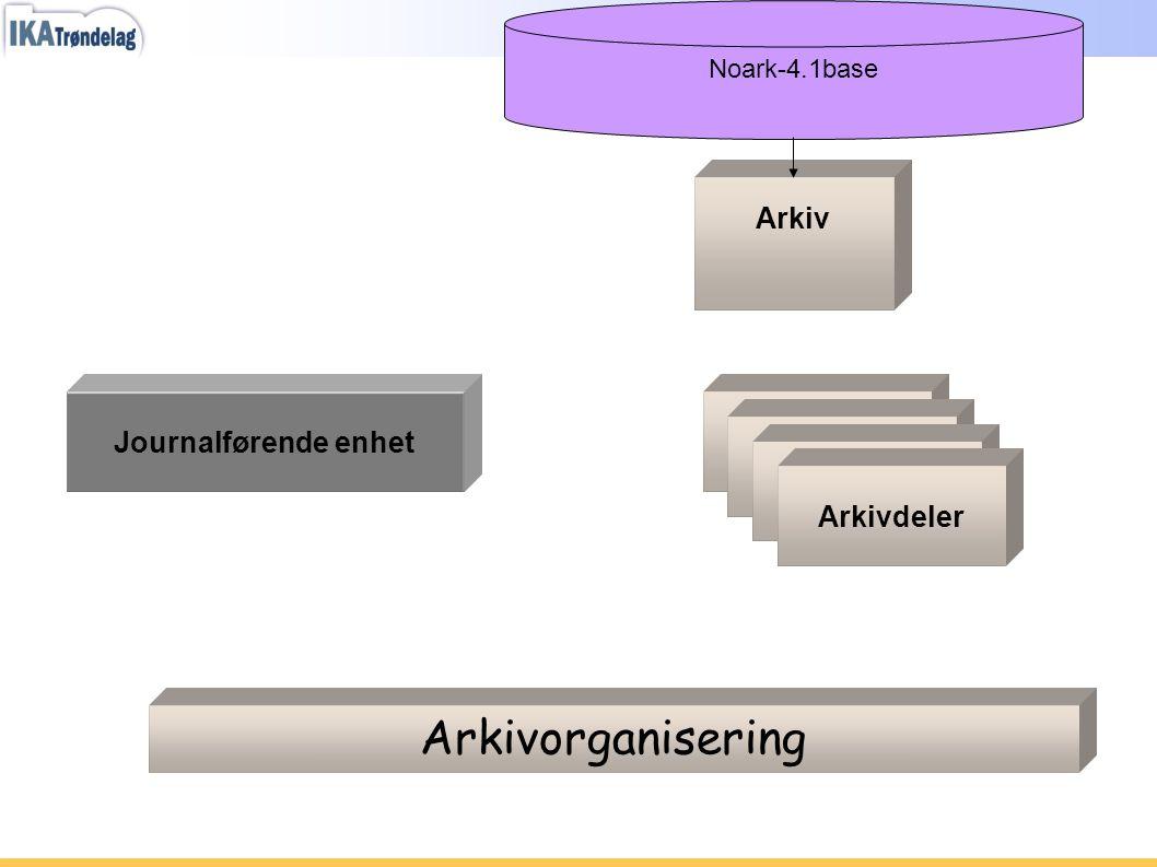 Journalførende enhetSaksarkiv Arkiv Arkivorganisering Personal GID Arkivdeler Noark-4.1base