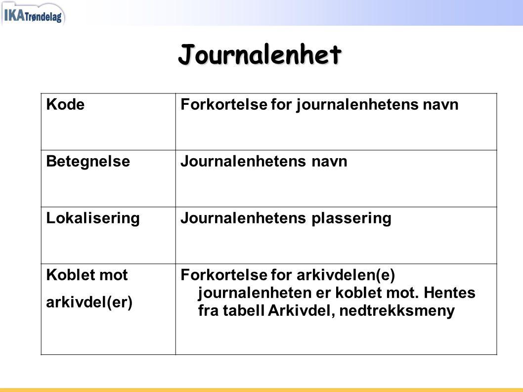 Journalenhet KodeForkortelse for journalenhetens navn BetegnelseJournalenhetens navn LokaliseringJournalenhetens plassering Koblet mot arkivdel(er) Fo