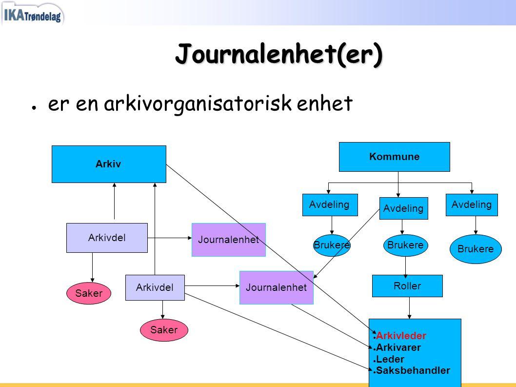 Journalenhet(er) ● er en arkivorganisatorisk enhet Arkiv Arkivdel Journalenhet Saker Journalenhet Kommune Avdeling Brukere Roller ● Arkivleder ● Arkiv