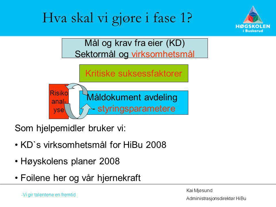 Hva skal vi gjøre i fase 1? -Vi gir talentene en fremtid Kai Mjøsund Administrasjonsdirektør HiBu Mål og krav fra eier (KD) Sektormål og virksomhetsmå
