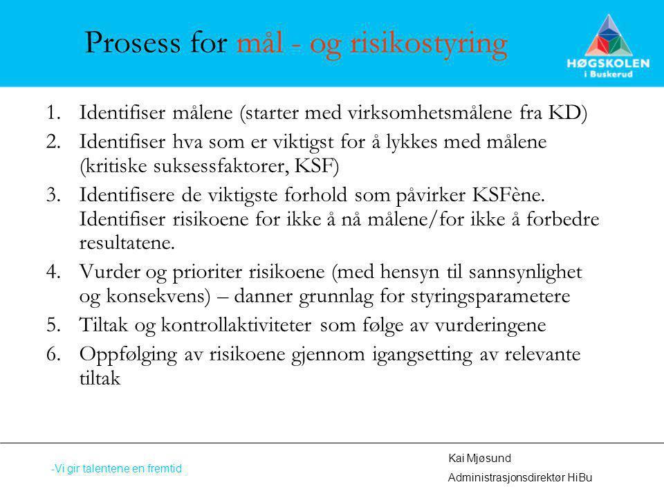 Prosess for mål - og risikostyring 1.Identifiser målene (starter med virksomhetsmålene fra KD) 2.Identifiser hva som er viktigst for å lykkes med måle