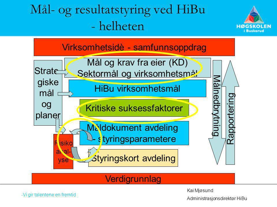 Mål- og resultatstyring ved HiBu - helheten -Vi gir talentene en fremtid Kai Mjøsund Administrasjonsdirektør HiBu Virksomhetsidè - samfunnsoppdrag Mål