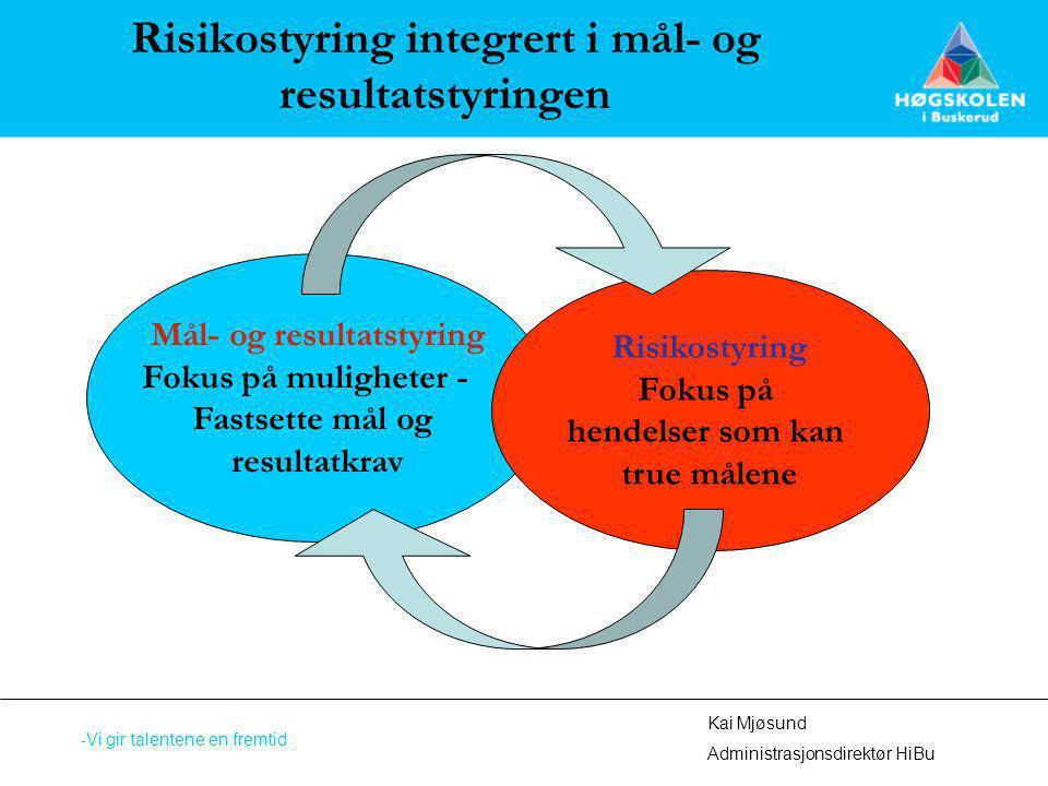 Risikostyring integrert i mål- og resultatstyringen -Vi gir talentene en fremtid Kai Mjøsund Administrasjonsdirektør HiBu Mål- og resultatstyring Foku
