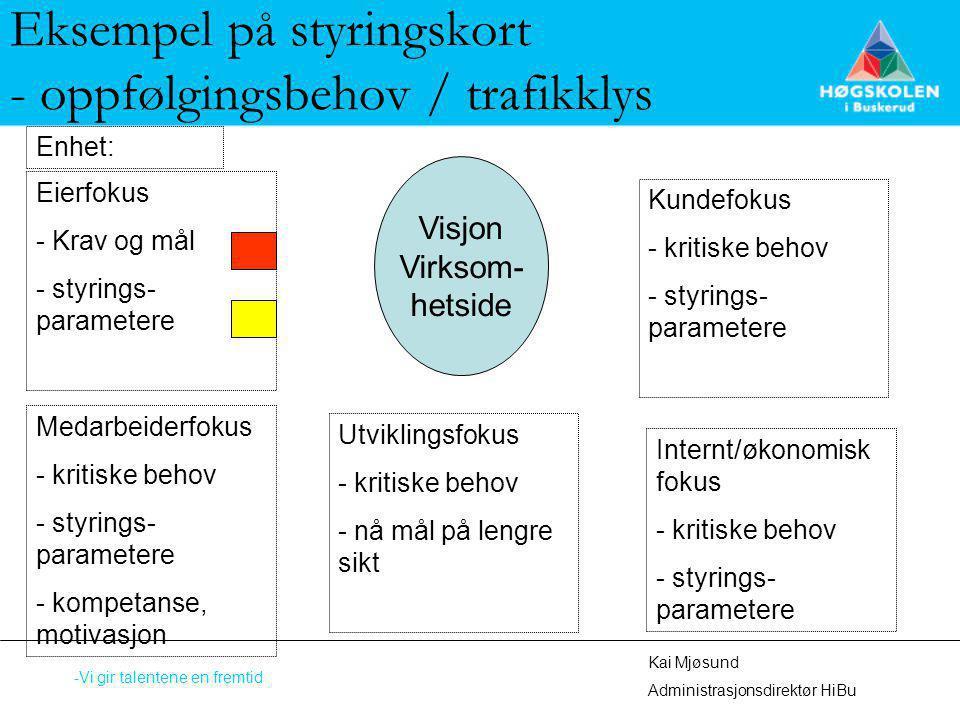 Eksempel på styringskort - oppfølgingsbehov / trafikklys -Vi gir talentene en fremtid Kai Mjøsund Administrasjonsdirektør HiBu Enhet: Visjon Virksom-