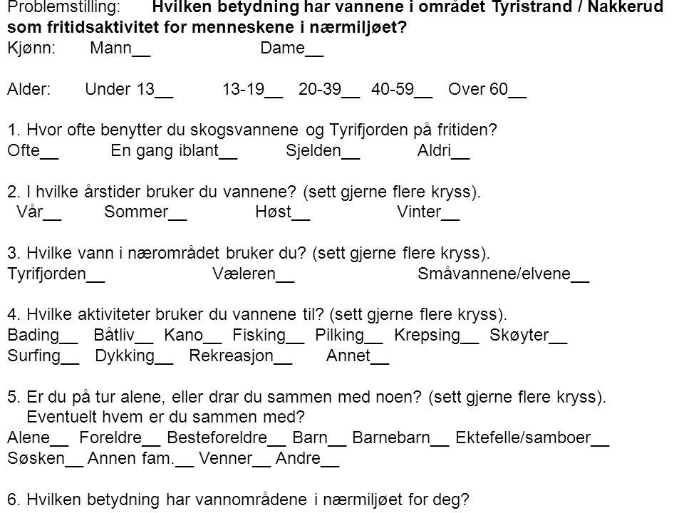 Problemstilling: Hvilken betydning har vannene i området Tyristrand / Nakkerud som fritidsaktivitet for menneskene i nærmiljøet? Kjønn: Mann__ Dame__