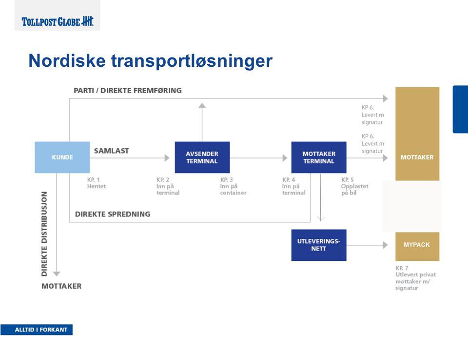 Nordiske transportløsninger
