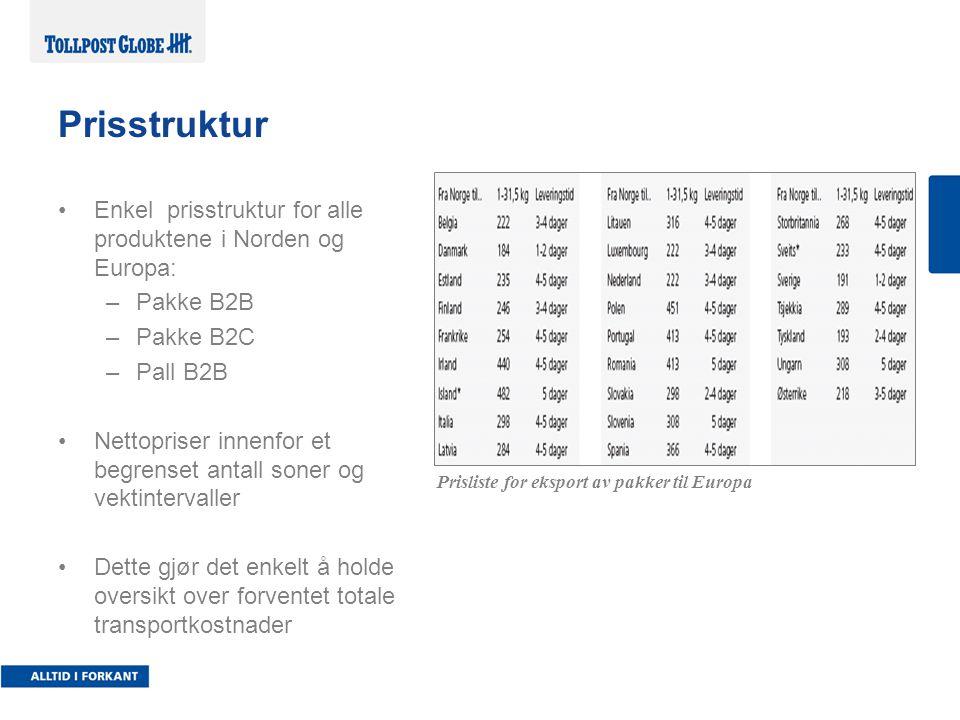 Enkel prisstruktur for alle produktene i Norden og Europa: –Pakke B2B –Pakke B2C –Pall B2B Nettopriser innenfor et begrenset antall soner og vektintervaller Dette gjør det enkelt å holde oversikt over forventet totale transportkostnader Prisstruktur Prisliste for eksport av pakker til Europa
