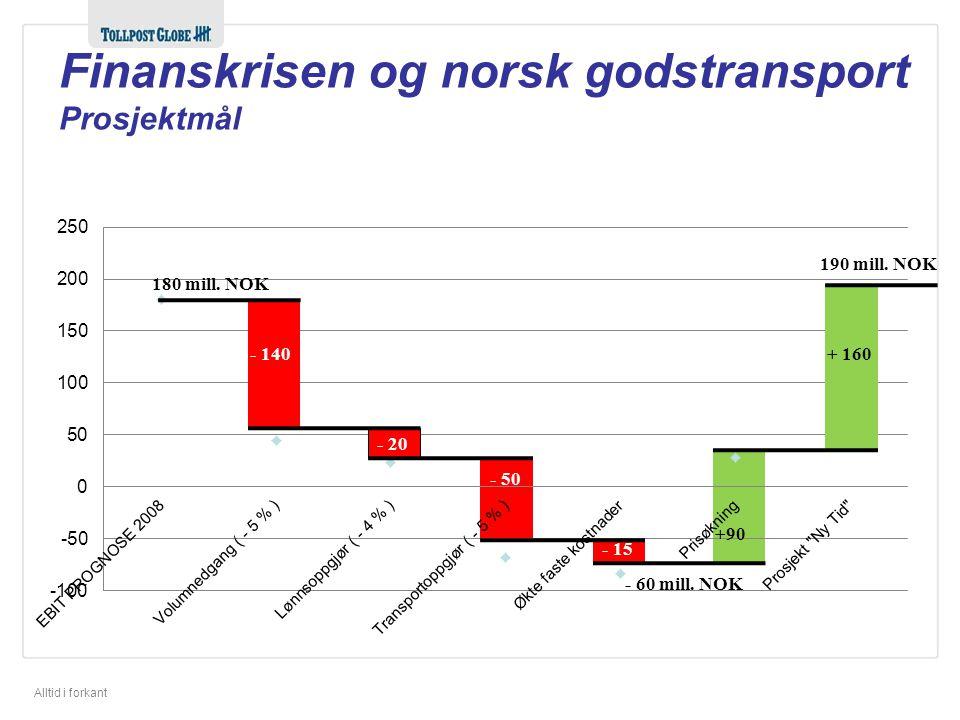 Alltid i forkant - 140 - 20 - 50 - 15 +90 + 160 180 mill. NOK 190 mill. NOK - 60 mill. NOK Finanskrisen og norsk godstransport Prosjektmål