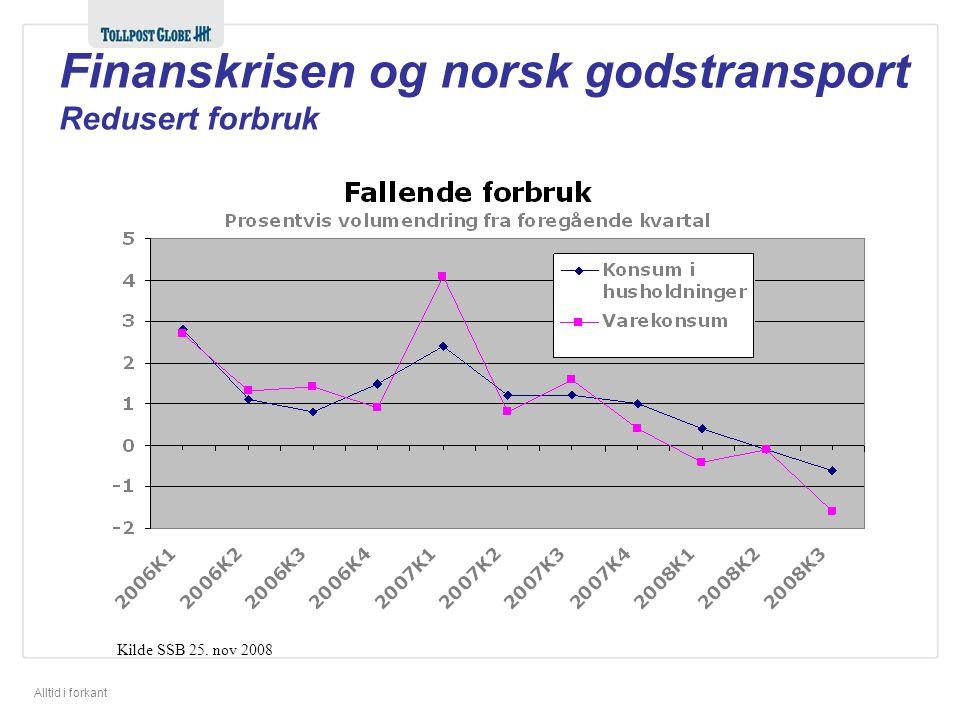 Alltid i forkant Kilde SSB 25. nov Finanskrisen og norsk godstransport Reduserte boliginvesteringer