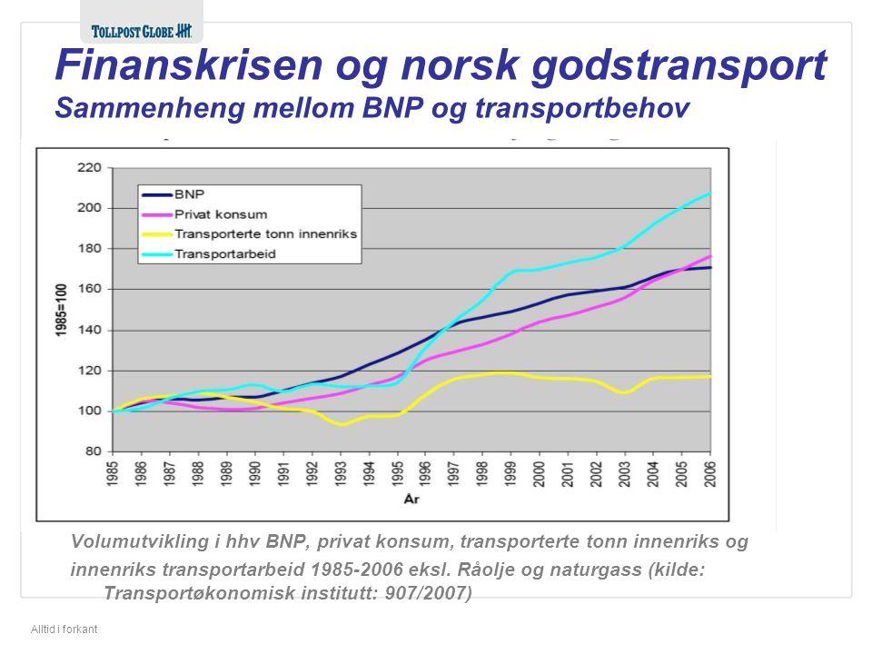 Alltid i forkant Finanskrisen og norsk godstransport Transportbransjen rammes En transportbransje med 30 mrd omsetning og 30 000 ansatte Bedrifter i bransjen er i gang med å redusere kapasiteten, signalet er rundt 10 % Schenker og Bring er i gang med å redusere kapasiteten samt DHL, TNT, i tillegg til Tollpost Globe Meldinger og signaler om likviditetsproblemer og konkurser for de mindre bedriftene i bransjen,
