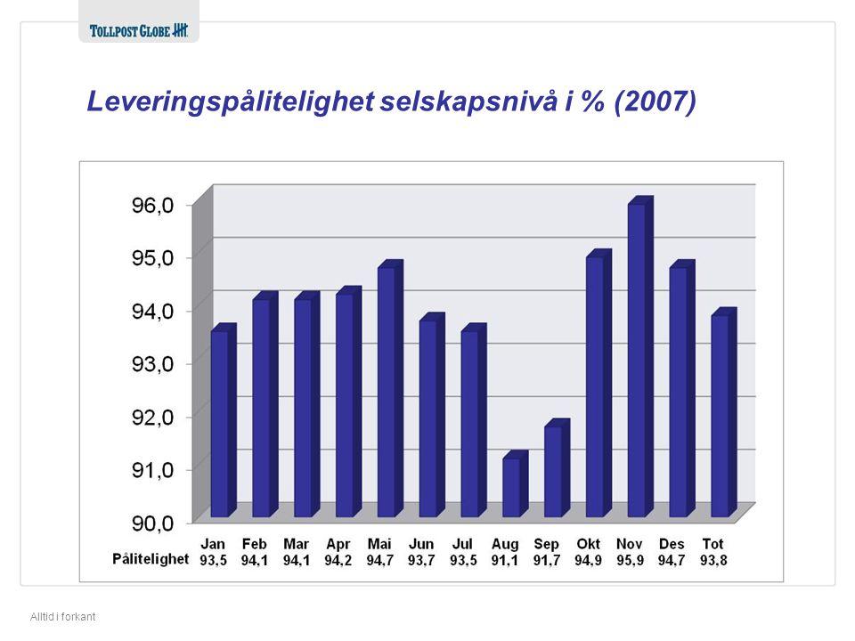 Alltid i forkant Leveringspålitelighet selskapsnivå i % (2007)