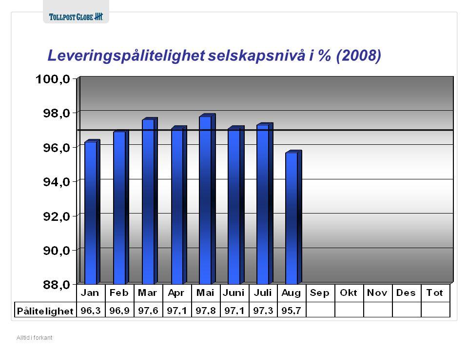 Alltid i forkant Leveringspålitelighet selskapsnivå i % (2008)