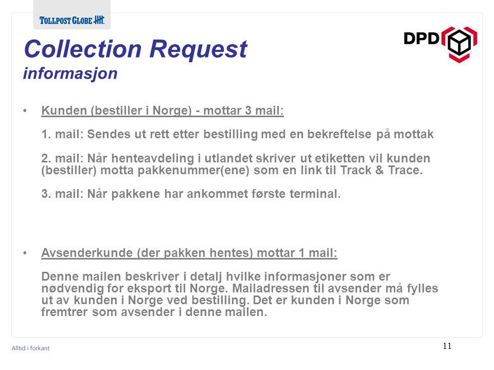 Collection Request informasjon Kunden (bestiller i Norge) - mottar 3 mail: 1.