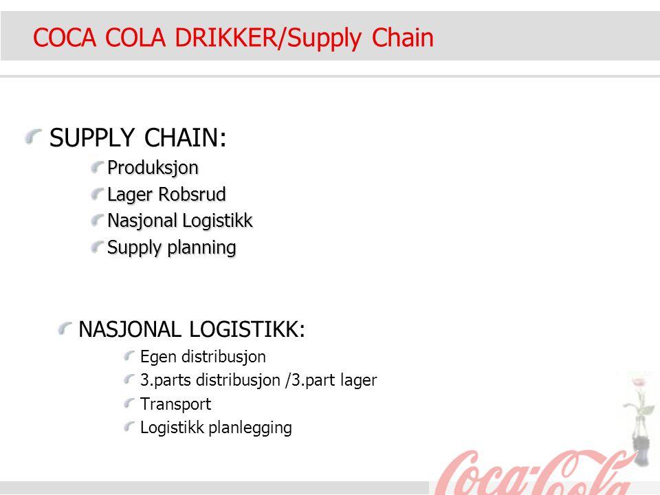 COCA COLA DRIKKER/Supply Chain SUPPLY CHAIN:Produksjon Lager Robsrud Nasjonal Logistikk Supply planning NASJONAL LOGISTIKK: Egen distribusjon 3.parts
