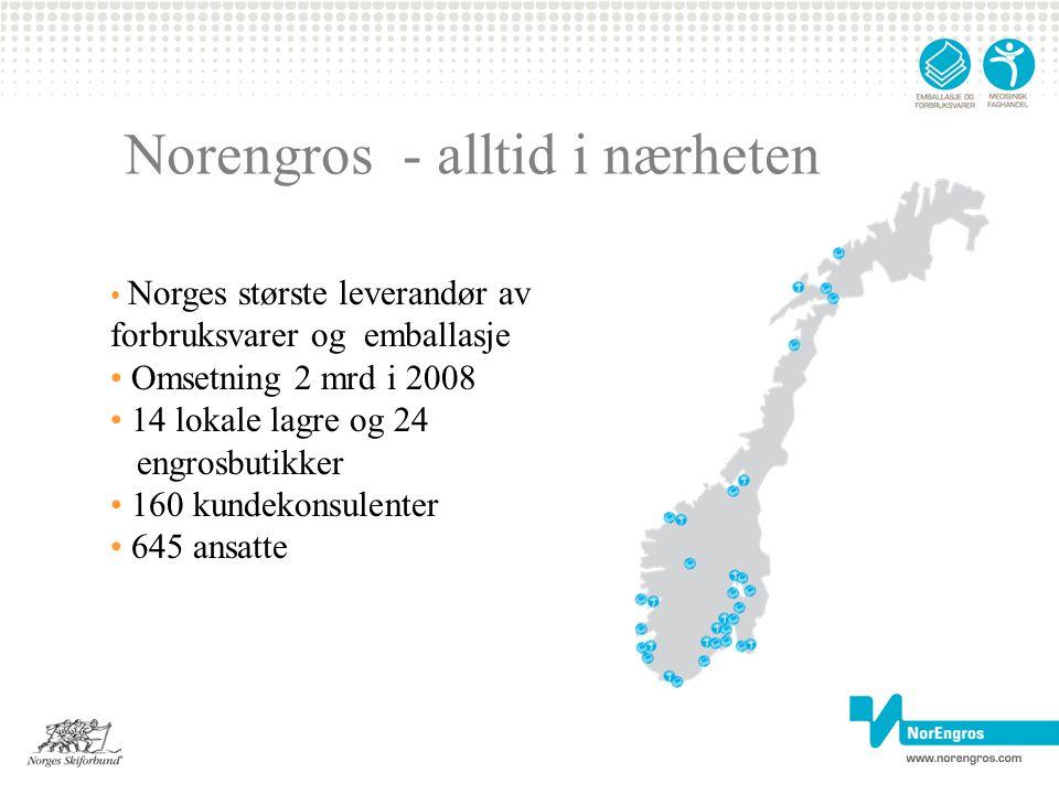 Norges største leverandør av forbruksvarer og emballasje Omsetning 2 mrd i 2008 14 lokale lagre og 24 engrosbutikker 160 kundekonsulenter 645 ansatte