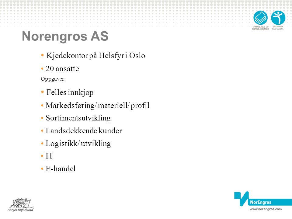 Norengros AS Kjedekontor på Helsfyr i Oslo 20 ansatte Oppgaver: Felles innkjøp Markedsføring/ materiell/ profil Sortimentsutvikling Landsdekkende kund
