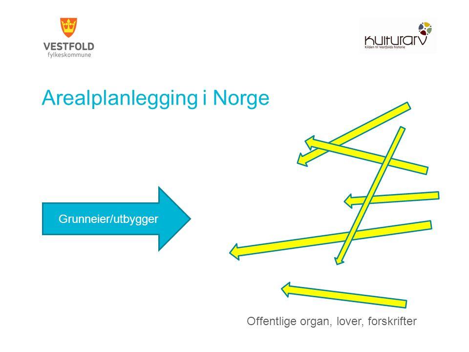 Arealplanlegging i Norge Grunneier/utbygger Offentlige organ, lover, forskrifter
