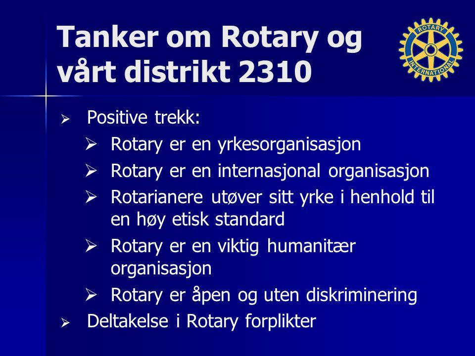 Tanker om Rotary og vårt distrikt 2310   Positive trekk:   Rotary er en yrkesorganisasjon   Rotary er en internasjonal organisasjon   Rotarianere utøver sitt yrke i henhold til en høy etisk standard   Rotary er en viktig humanitær organisasjon   Rotary er åpen og uten diskriminering   Deltakelse i Rotary forplikter