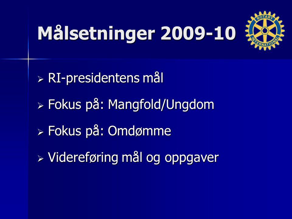 Målsetninger 2009-10  RI-presidentens mål  Fokus på: Mangfold/Ungdom  Fokus på: Omdømme  Videreføring mål og oppgaver