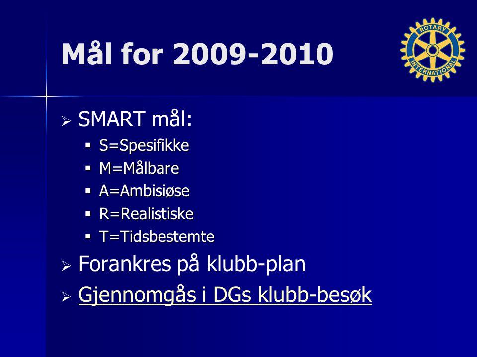 Mål for 2009-2010   SMART mål:  S=Spesifikke  M=Målbare  A=Ambisiøse  R=Realistiske  T=Tidsbestemte   Forankres på klubb-plan   Gjennomgås i DGs klubb-besøk Gjennomgås i DGs klubb-besøk
