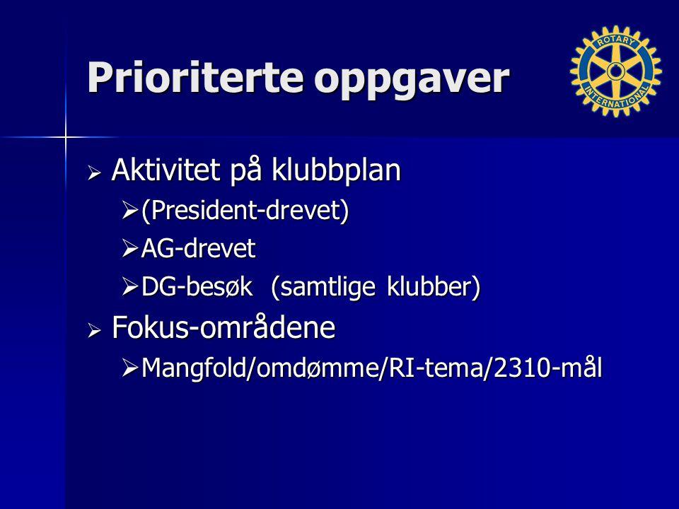 Prioriterte oppgaver  Aktivitet på klubbplan  (President-drevet)  AG-drevet  DG-besøk (samtlige klubber)  Fokus-områdene  Mangfold/omdømme/RI-te
