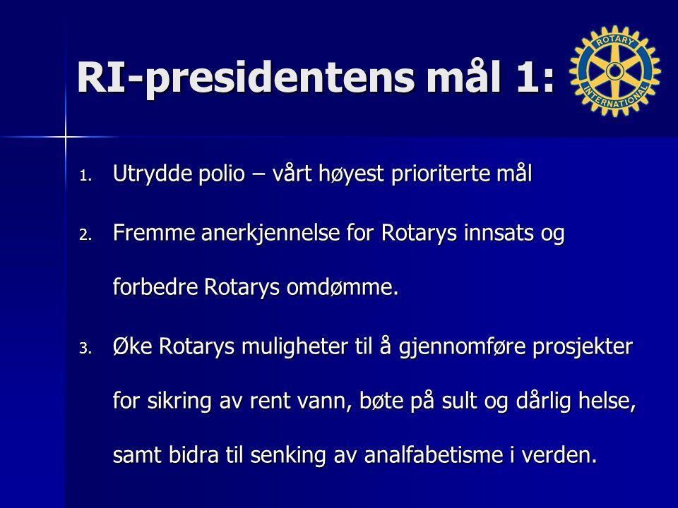 RI-presidentens mål 1: 1. Utrydde polio – vårt høyest prioriterte mål 2. Fremme anerkjennelse for Rotarys innsats og forbedre Rotarys omdømme. 3. Øke