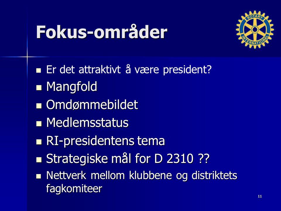 Fokus-områder Er det attraktivt å være president.