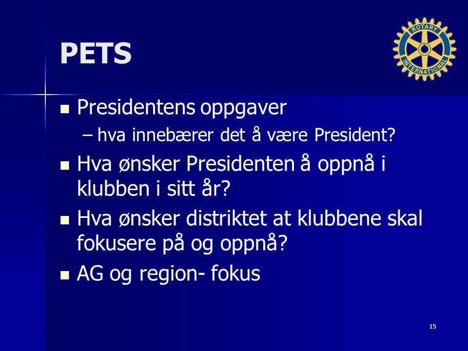 PETS Presidentens oppgaver – –hva innebærer det å være President.