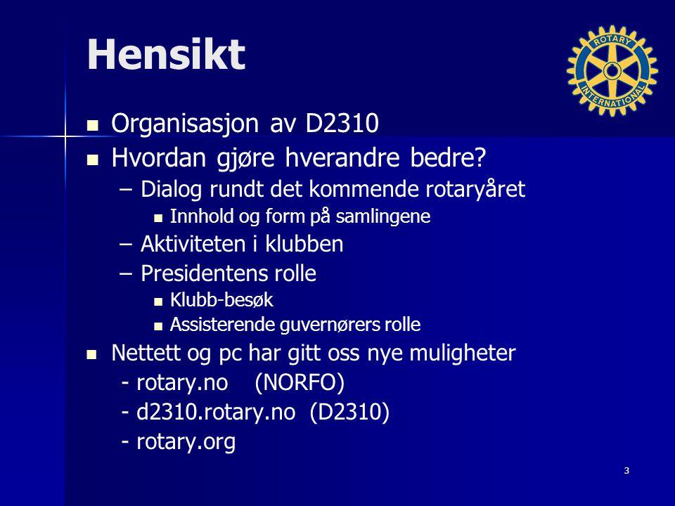 Hensikt Organisasjon av D2310 Hvordan gjøre hverandre bedre.