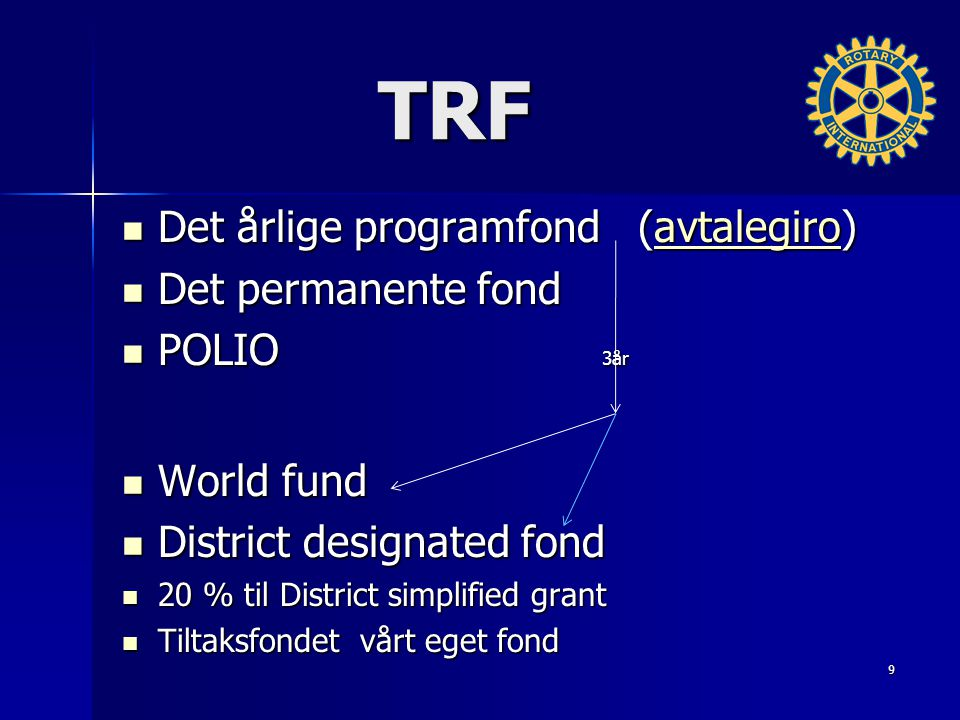TRF Det årlige programfond (avtalegiro) Det årlige programfond (avtalegiro)avtalegiro Det permanente fond Det permanente fond POLIO 3år POLIO 3år World fund World fund District designated fond District designated fond 20 % til District simplified grant 20 % til District simplified grant Tiltaksfondet vårt eget fond Tiltaksfondet vårt eget fond 9
