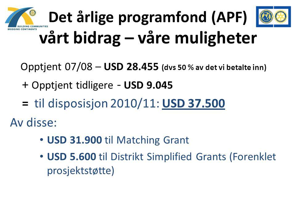 Det årlige programfond (APF) vårt bidrag – våre muligheter Opptjent 07/08 – USD 28.455 (dvs 50 % av det vi betalte inn) + Opptjent tidligere - USD 9.045 = til disposisjon 2010/11: USD 37.500 Av disse: USD 31.900 til Matching Grant USD 5.600 til Distrikt Simplified Grants (Forenklet prosjektstøtte)